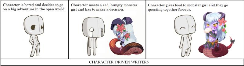 characterdriven